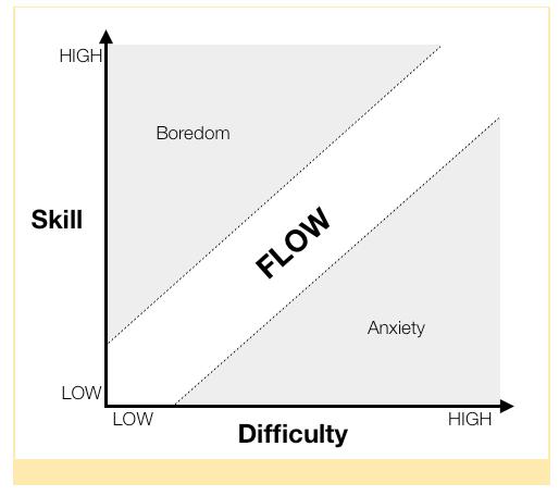 cognitive flow